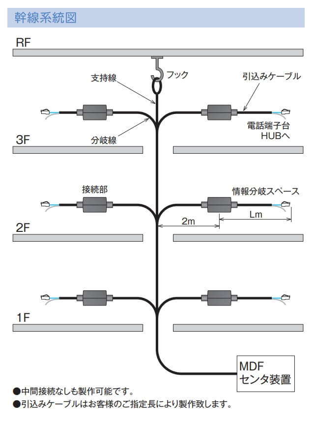 NVBC | LAN Cable,Fuse Maker | NIPPON SEISEN